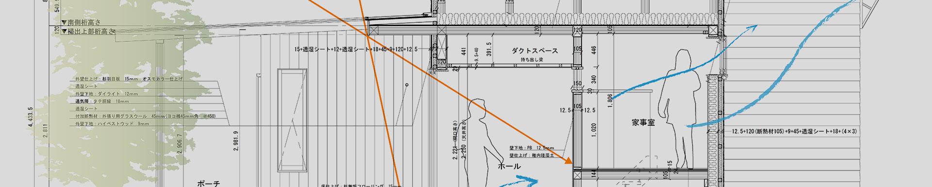 建道の「すまい」への考え方